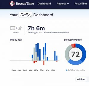 RescueTime Dashboard